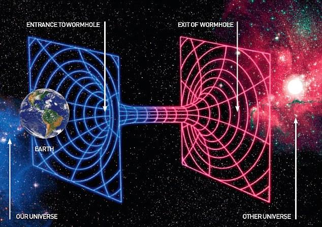 L'ABC dell'Universo - Wormholes